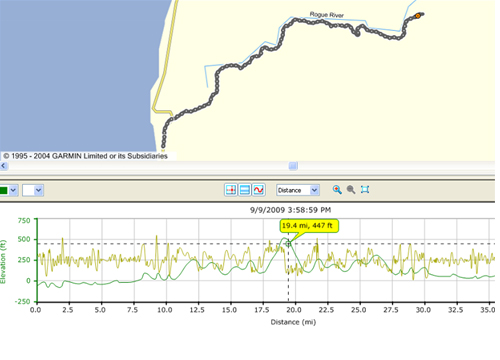 38 mi.jerry's flat road bike trip route with elevation map below