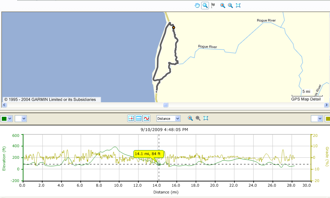 map of bike trip 29 miles north of Gold beach to cedar valley with elevation map below